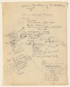 Alan Lomax Collection, Manuscripts, Rainbow Sign, 1959