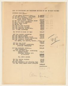 Alan Lomax Collection, Manuscripts, Southern States (AL, AR, GA, KY, MS, TN, VA), 1959-1960
