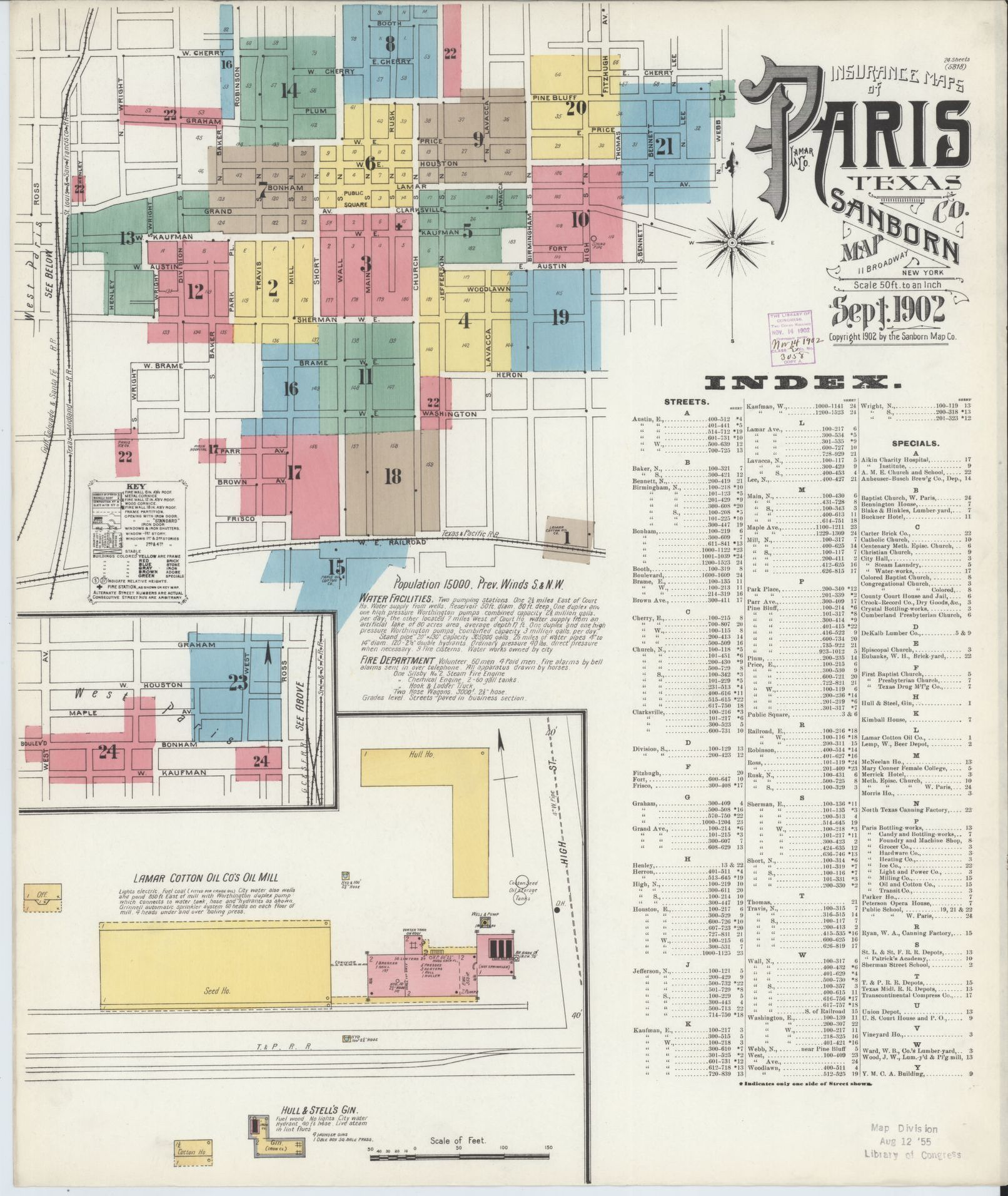 Sanborn Maps, Available Online, Texas, Lamar County ...