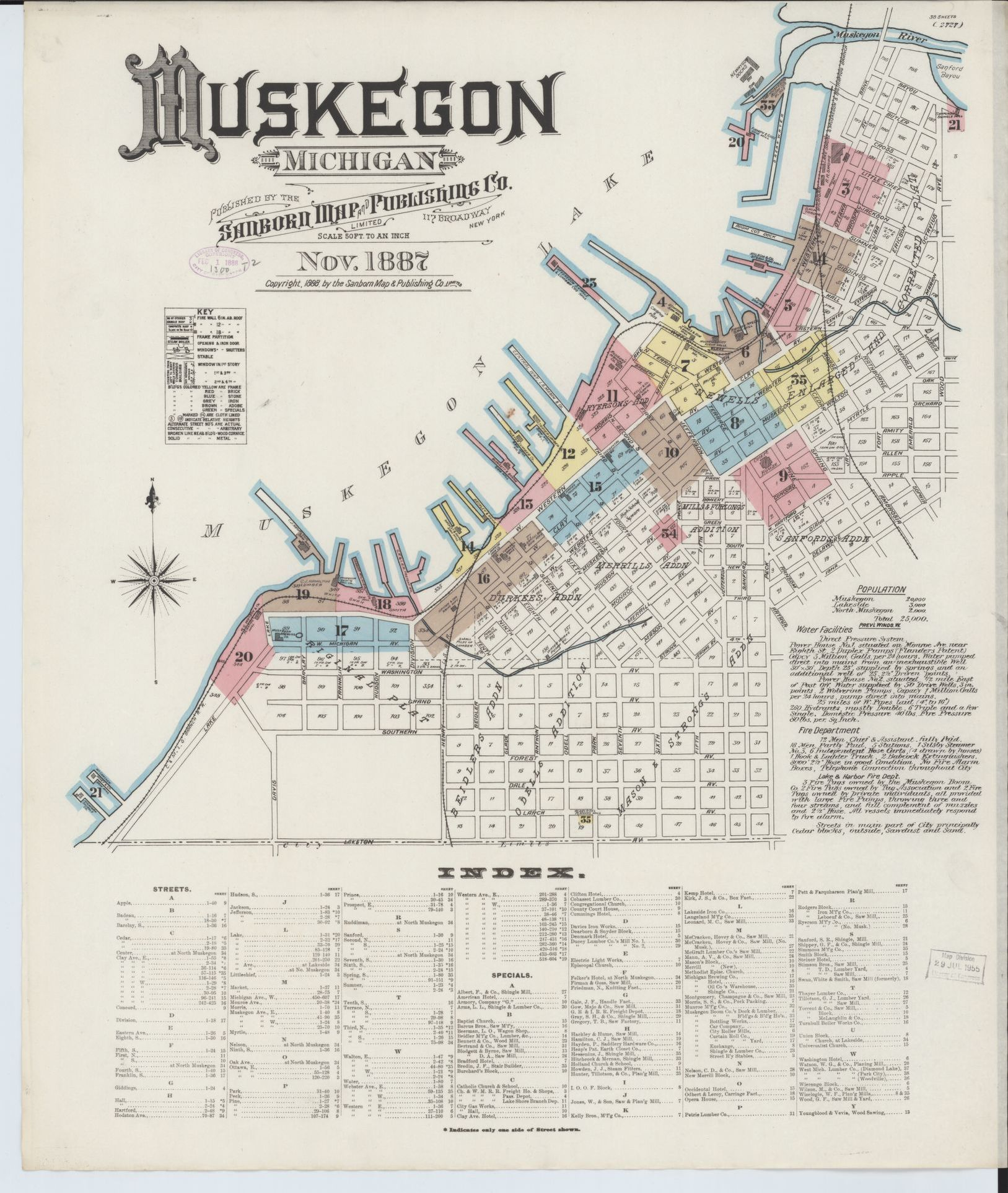 Sanborn Maps Muskegon County Michigan Library Of Congress