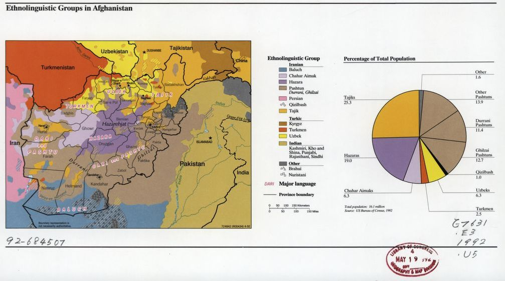 Ethnolinguistic groups in Afghanistan. | Library of Congress
