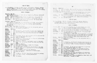 National American Woman Suffrage Association Records: Subject File, 1851-1953; Woman's Journal; Tour of Europe