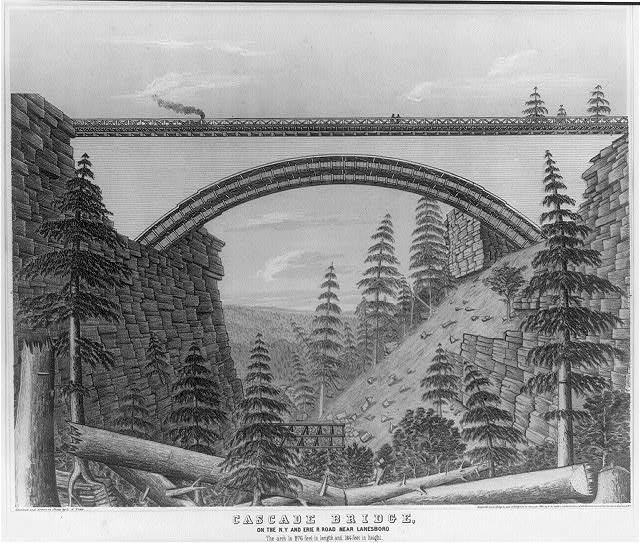 Cascade bridge, on the N.Y. and Erie R. road near Lanesboro