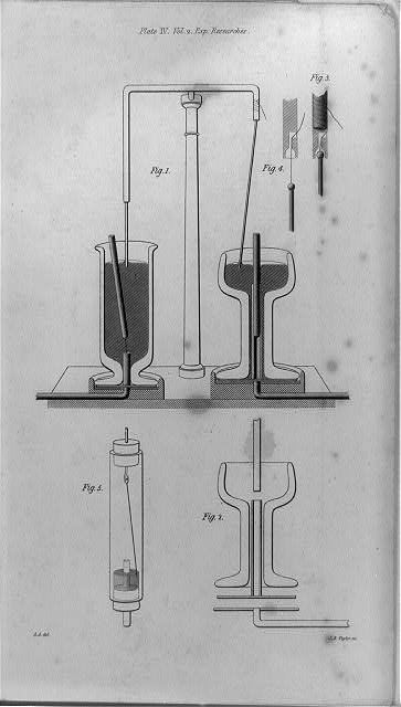 [Apparatus used to convert electrical energy into mechanical rotation, the basis of dynamos, using bar magnet, beaker of mercury, and current carrying wire]
