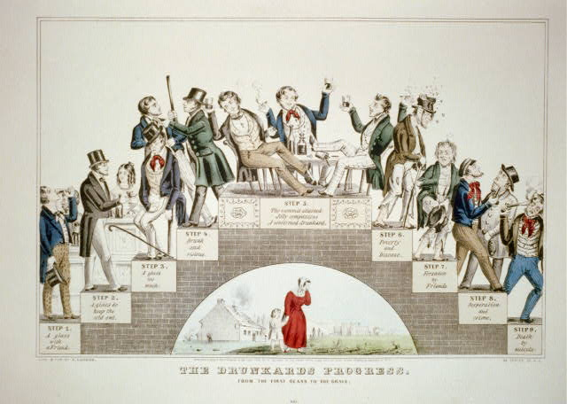 The drunkards progress. From the first glass to the grave