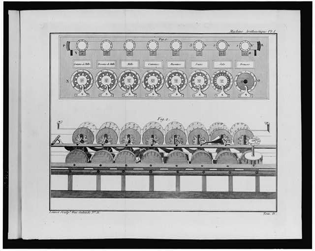 [Calculating machine designed by Pascal]