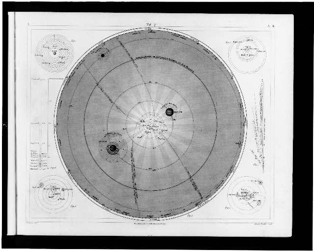 [Planetary systems of Ptolemy, the Egyptians, Tycho Brahe, and Copernicus]