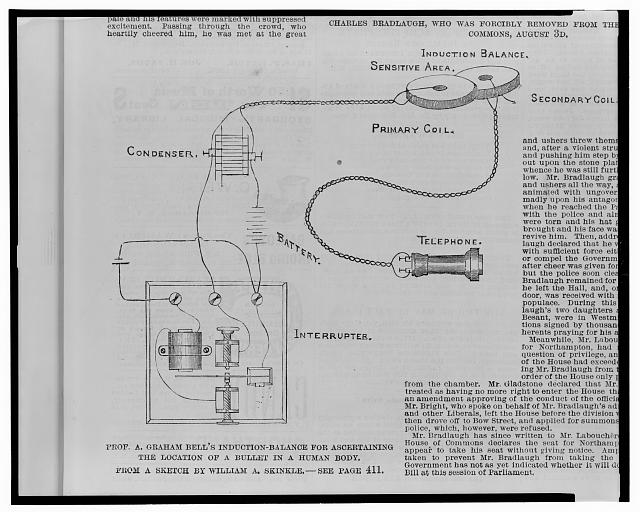 Prof. A. Graham Bell's induction-balance for ascertaining the location of a bullet in a human body