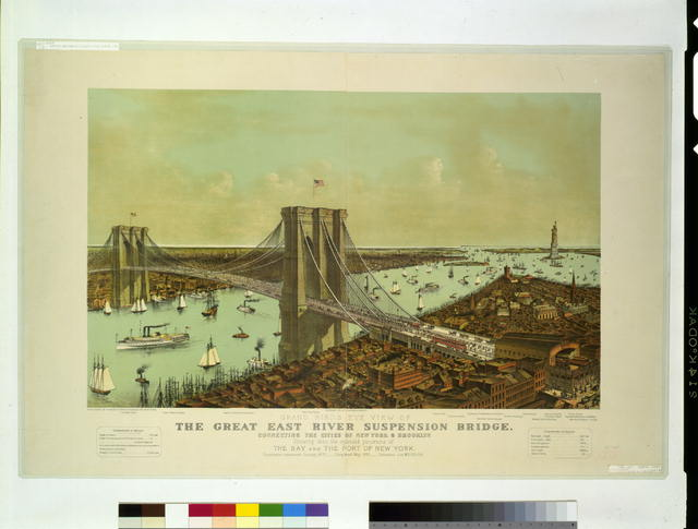 Grand birds eye view of the Great East River suspension bridge Connecting the cities of New York & Brooklyn : Showing also the splendid panorama of the bay and the port of New York.