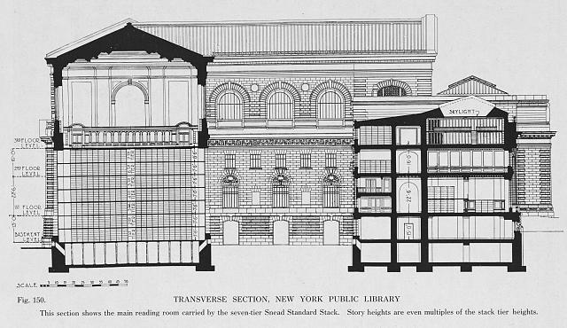 Transverse section, New York Public Library (fig. 150)