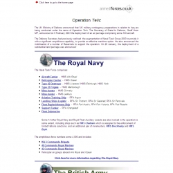 Op Telic - Operation Telic - The crisis in Iraq & British Army, Royal Navy,    Royal Air Force personnel and equipment involved
