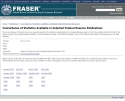 FRASER : Concordance of Statistics Available in Selected Federal Reserve Publications